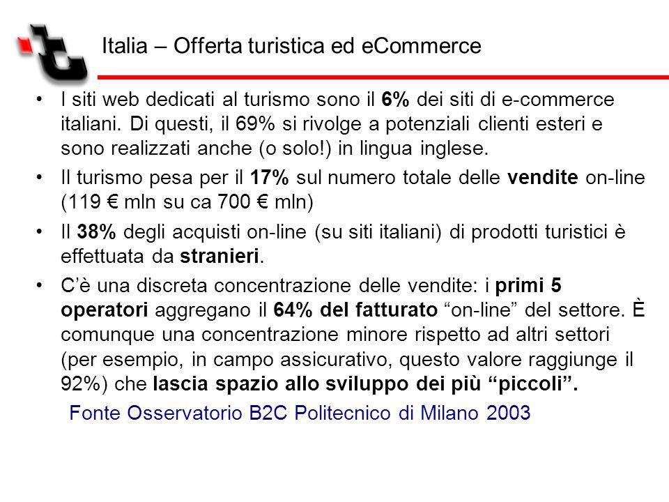 Italia – Offerta turistica ed eCommerce I siti web dedicati al turismo sono il 6% dei siti di e-commerce italiani. Di questi, il 69% si rivolge a pote