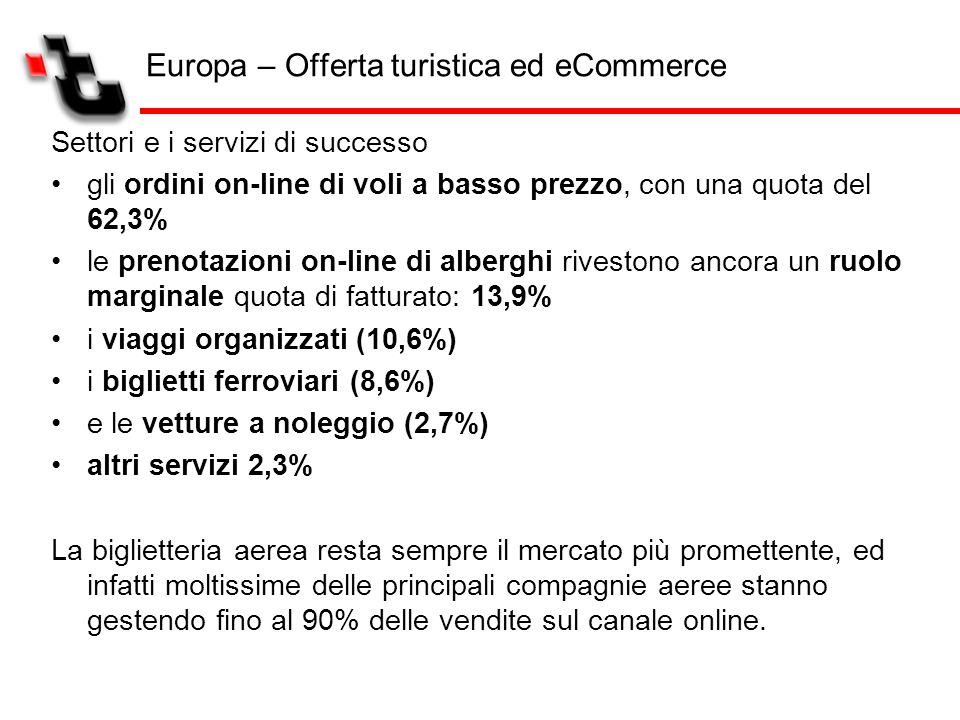 Europa – Offerta turistica ed eCommerce Settori e i servizi di successo gli ordini on-line di voli a basso prezzo, con una quota del 62,3% le prenotaz