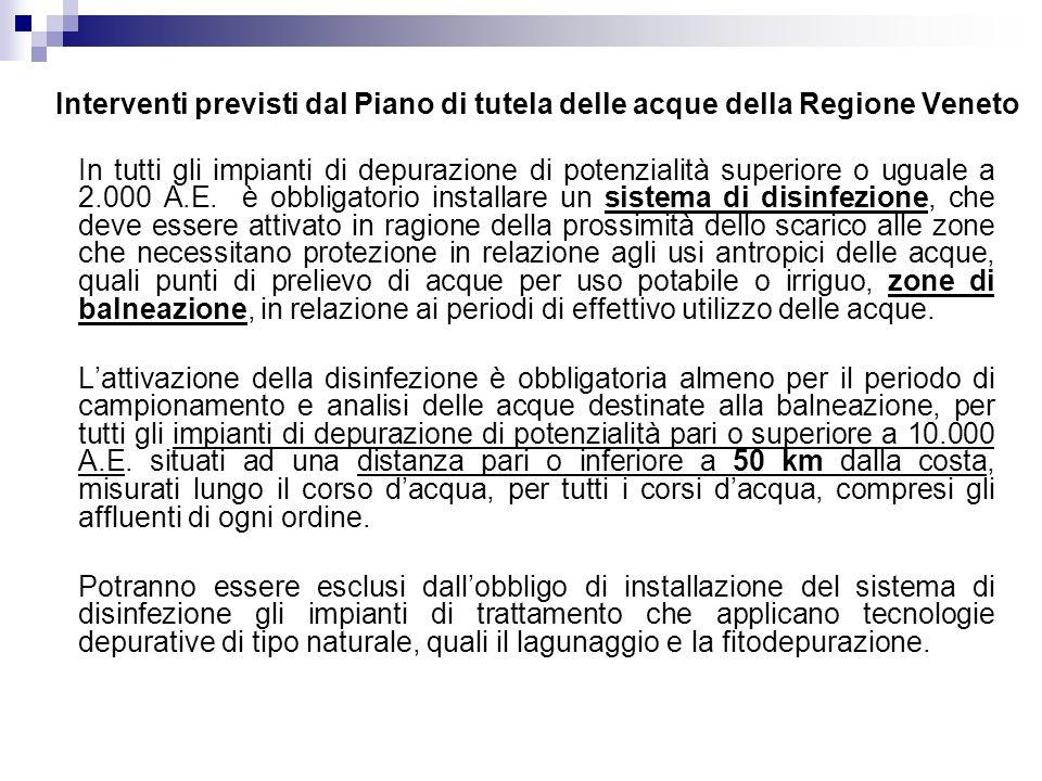 Interventi previsti dal Piano di tutela delle acque della Regione Veneto In tutti gli impianti di depurazione di potenzialità superiore o uguale a 2.0