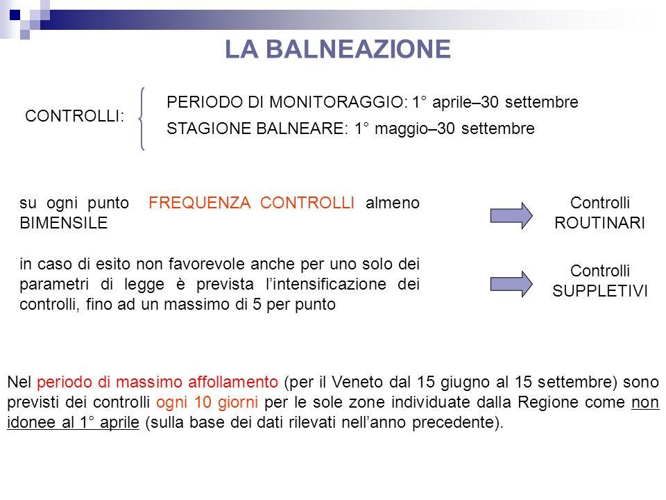 CONTROLLI: Nel periodo di massimo affollamento (per il Veneto dal 15 giugno al 15 settembre) sono previsti dei controlli ogni 10 giorni per le sole zo