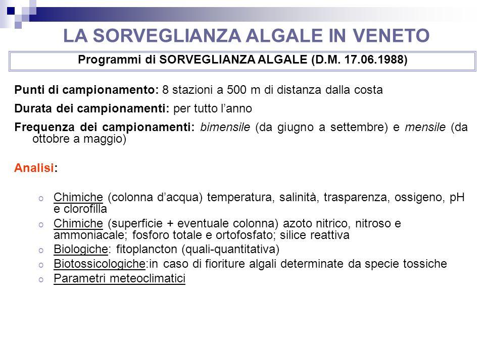 Programmi di SORVEGLIANZA ALGALE (D.M. 17.06.1988) LA SORVEGLIANZA ALGALE IN VENETO Punti di campionamento: 8 stazioni a 500 m di distanza dalla costa