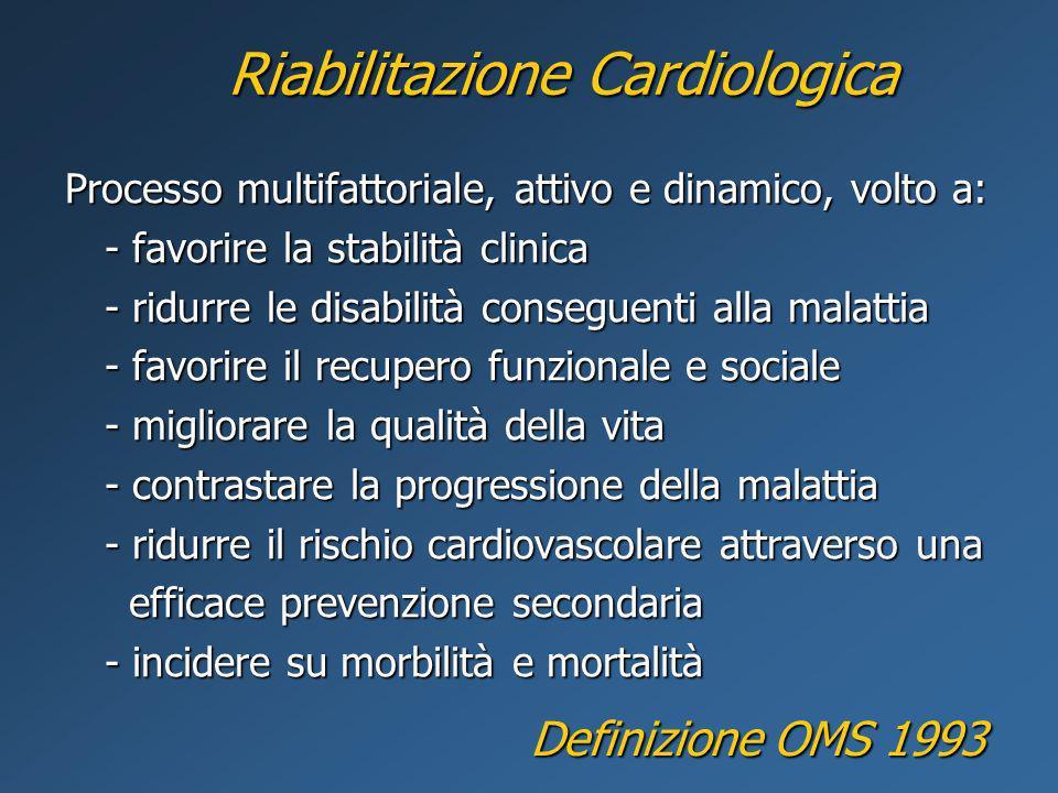 Riabilitazione Cardiologica Processo multifattoriale, attivo e dinamico, volto a: - favorire la stabilità clinica - ridurre le disabilità conseguenti