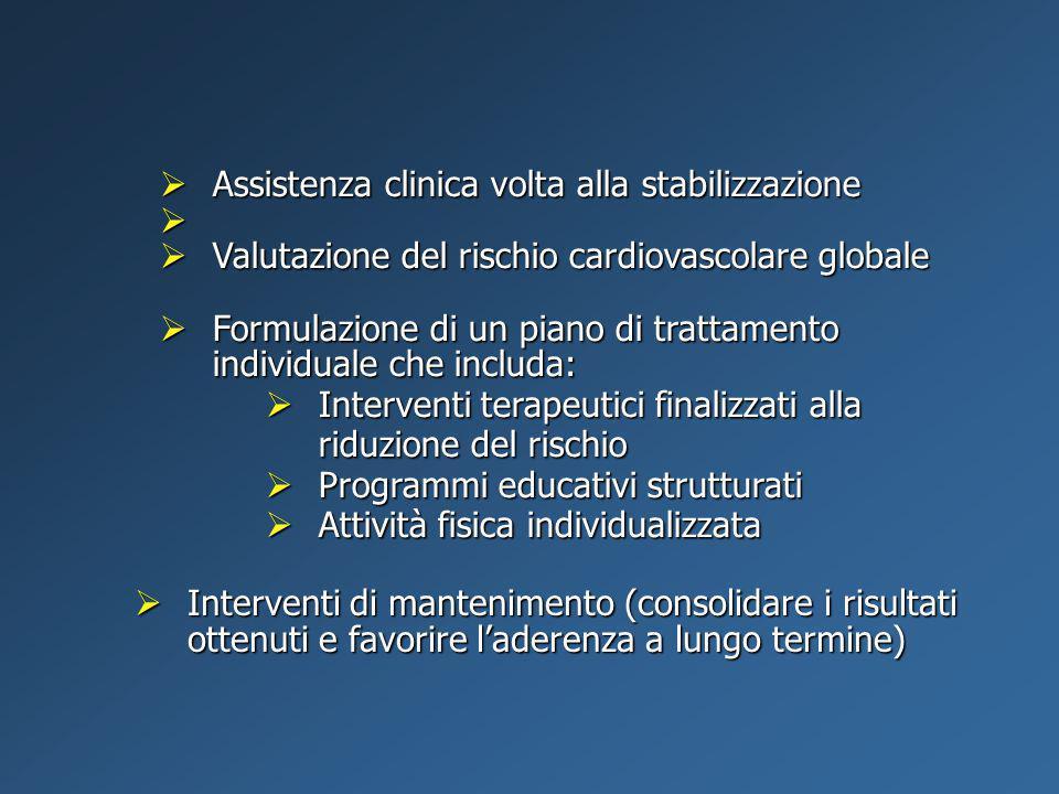 Assistenza clinica volta alla stabilizzazione Assistenza clinica volta alla stabilizzazione Valutazione del rischio cardiovascolare globale Valutazion