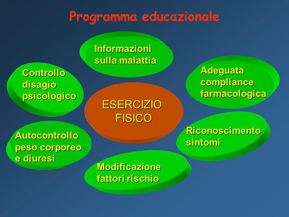 Programma educazionale ESERCIZIOFISICO Informazioni sulla malattia Riconoscimento sintomi Controllo disagio psicologico Autocontrollo peso corporeo e