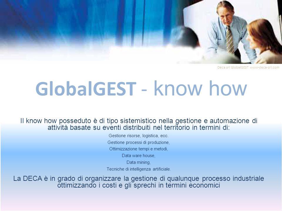 GlobalGEST - know how Il know how posseduto è di tipo sistemistico nella gestione e automazione di attività basate su eventi distribuiti nel territorio in termini di: Gestione risorse, logistica, ecc.
