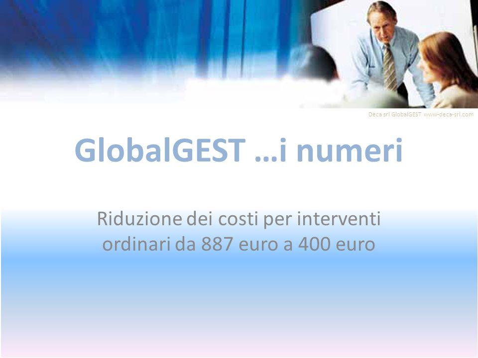 GlobalGEST …i numeri Riduzione dei costi per interventi ordinari da 887 euro a 400 euro Deca srl GlobalGEST www-deca-srl.com