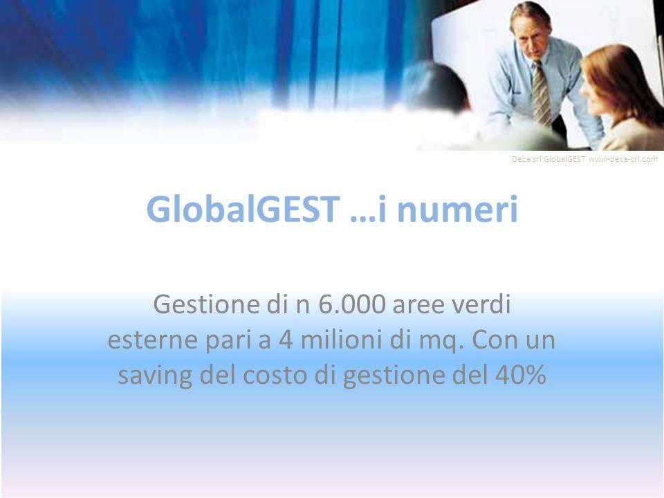GlobalGEST …i numeri Gestione di n 6.000 aree verdi esterne pari a 4 milioni di mq.