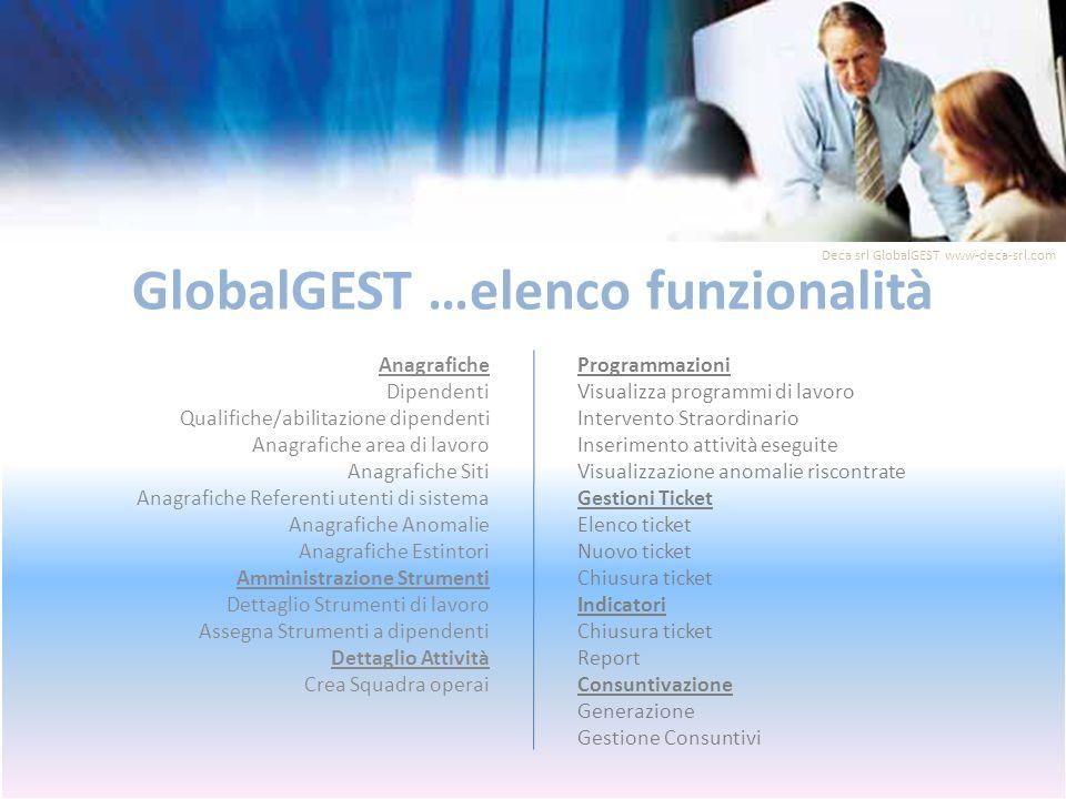 GlobalGEST …elenco funzionalità Anagrafiche Dipendenti Qualifiche/abilitazione dipendenti Anagrafiche area di lavoro Anagrafiche Siti Anagrafiche Refe