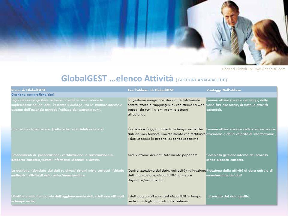 GlobalGEST …elenco Attività ( GESTIONE ANAGRAFICHE ) Deca srl GlobalGEST www-deca-srl.com