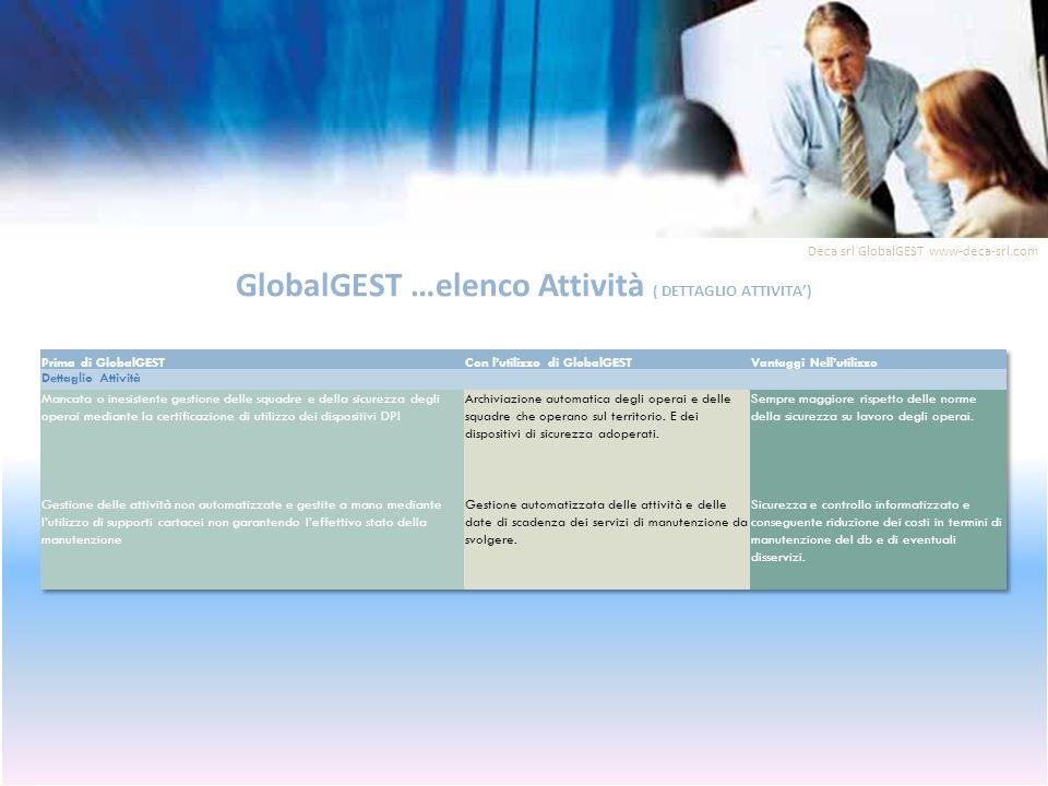 GlobalGEST …elenco Attività ( DETTAGLIO ATTIVITA) Deca srl GlobalGEST www-deca-srl.com