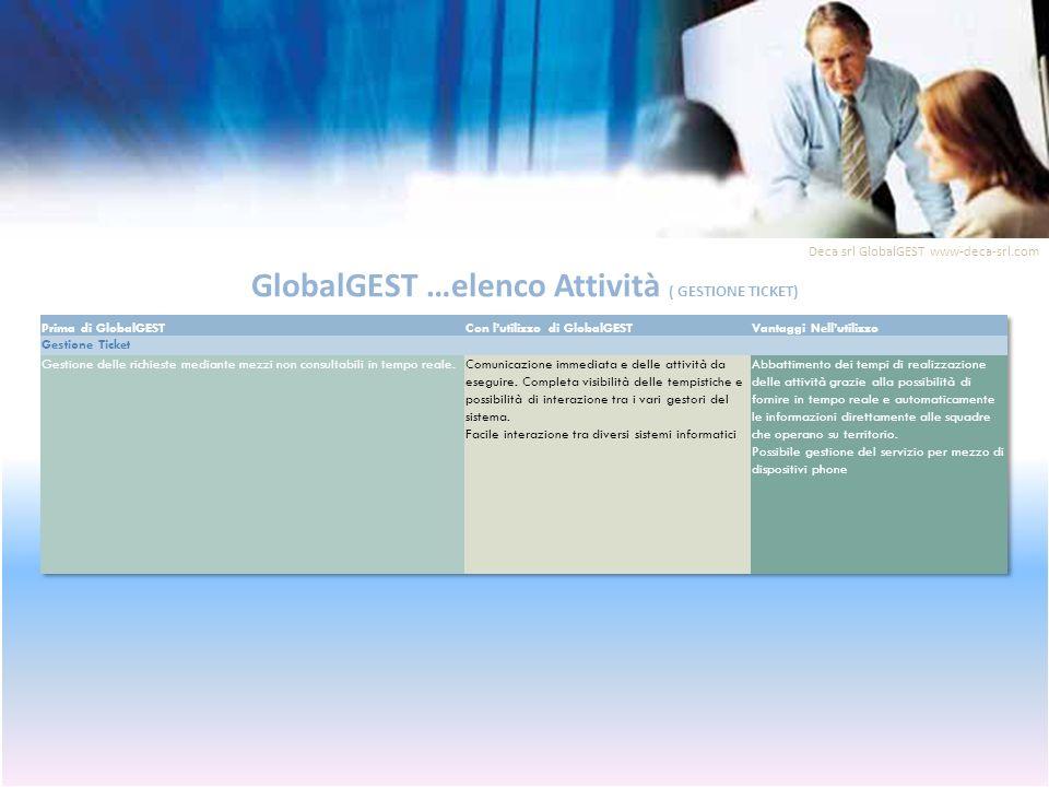 GlobalGEST …elenco Attività ( GESTIONE TICKET) Deca srl GlobalGEST www-deca-srl.com