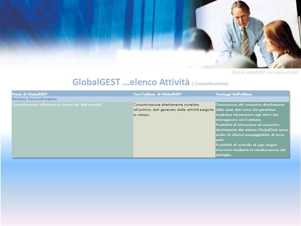 GlobalGEST …elenco Attività ( Consuntivazione) Deca srl GlobalGEST www-deca-srl.com