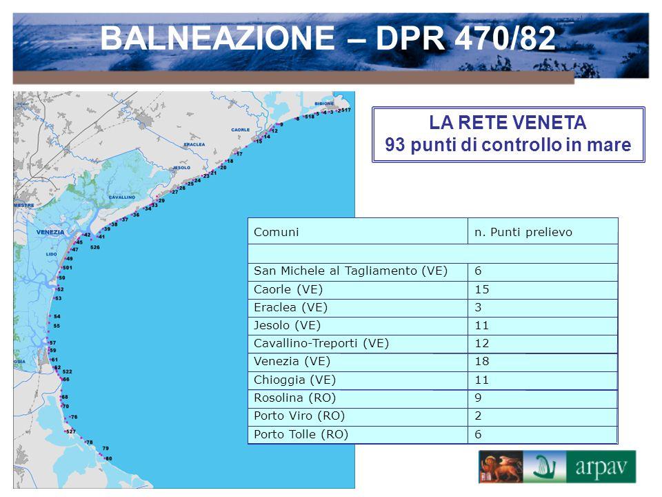 LA RETE VENETA 93 punti di controllo in mare 6Porto Tolle (RO) 2Porto Viro (RO) 9Rosolina (RO) 11Chioggia (VE) 18Venezia (VE) 12Cavallino-Treporti (VE) 11Jesolo (VE) 3Eraclea (VE) 15Caorle (VE) 6San Michele al Tagliamento (VE) n.
