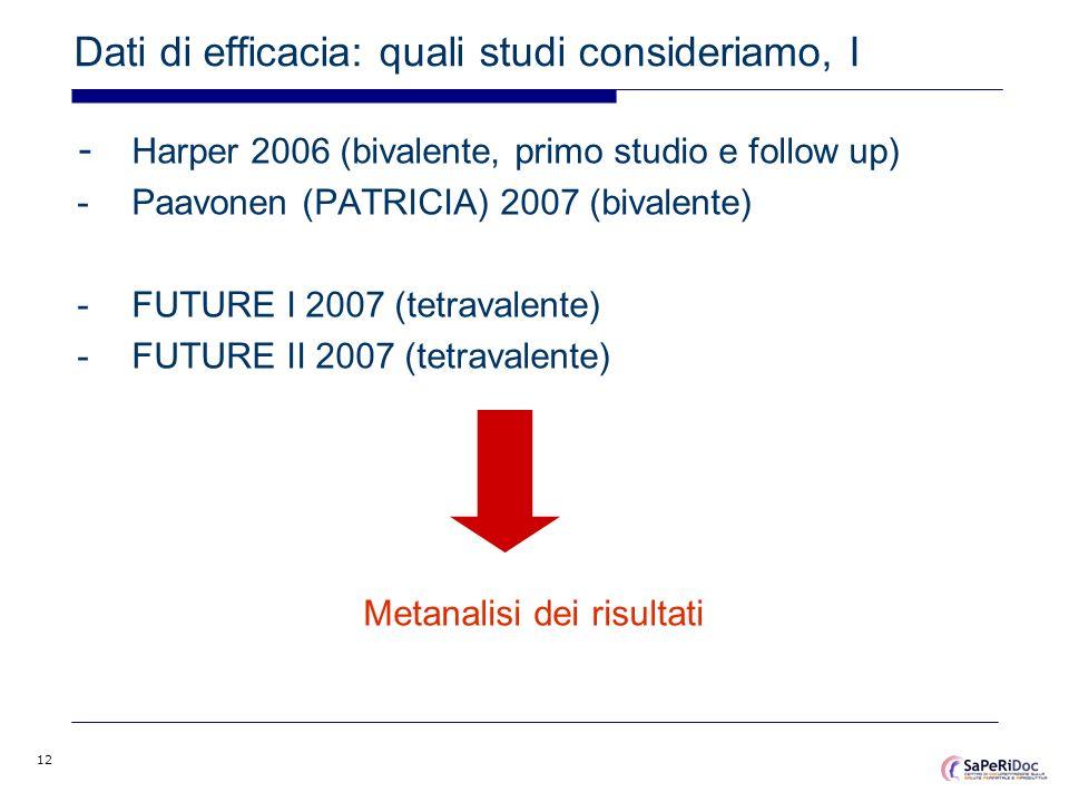 12 Dati di efficacia: quali studi consideriamo, I - Harper 2006 (bivalente, primo studio e follow up) -Paavonen (PATRICIA) 2007 (bivalente) -FUTURE I