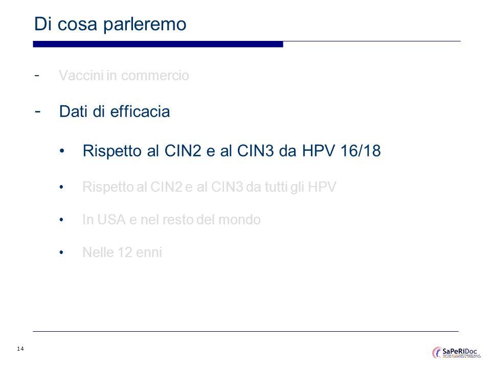 14 Di cosa parleremo - Vaccini in commercio - Dati di efficacia Rispetto al CIN2 e al CIN3 da HPV 16/18 Rispetto al CIN2 e al CIN3 da tutti gli HPV In