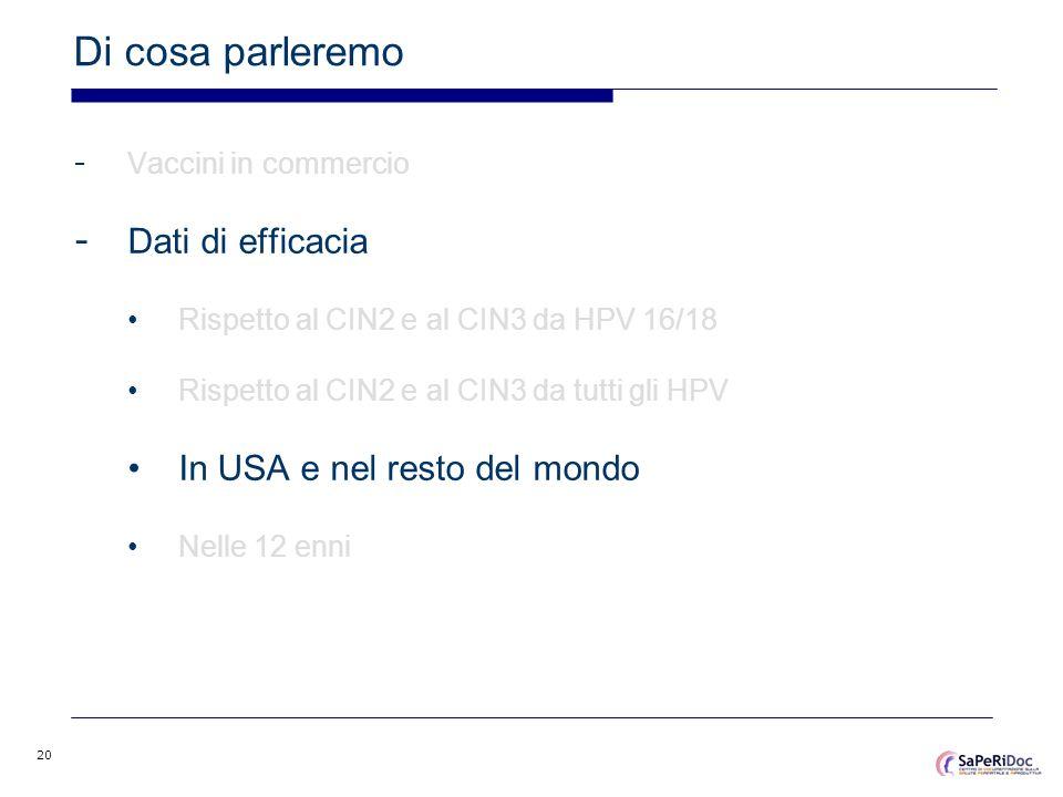 20 Di cosa parleremo - Vaccini in commercio - Dati di efficacia Rispetto al CIN2 e al CIN3 da HPV 16/18 Rispetto al CIN2 e al CIN3 da tutti gli HPV In