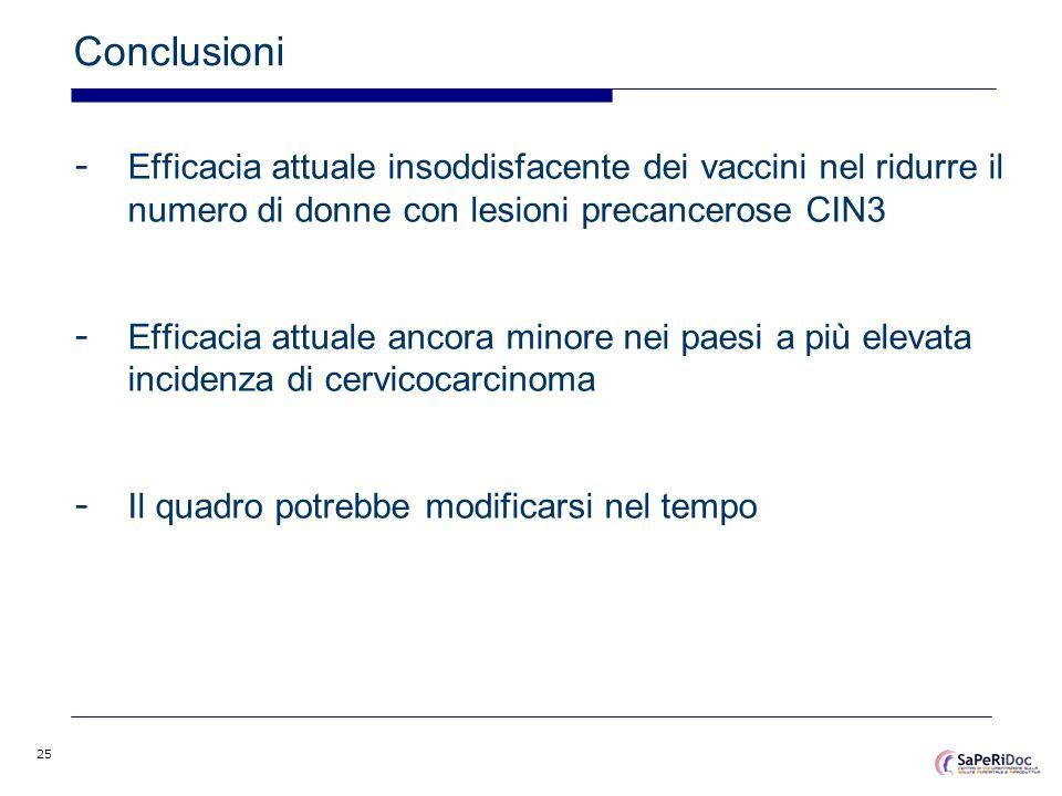 25 Conclusioni - Efficacia attuale insoddisfacente dei vaccini nel ridurre il numero di donne con lesioni precancerose CIN3 - Efficacia attuale ancora