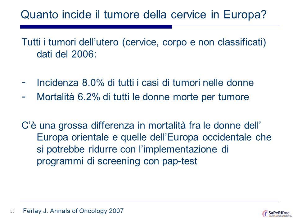 35 Quanto incide il tumore della cervice in Europa? Tutti i tumori dellutero (cervice, corpo e non classificati) dati del 2006: - Incidenza 8.0% di tu