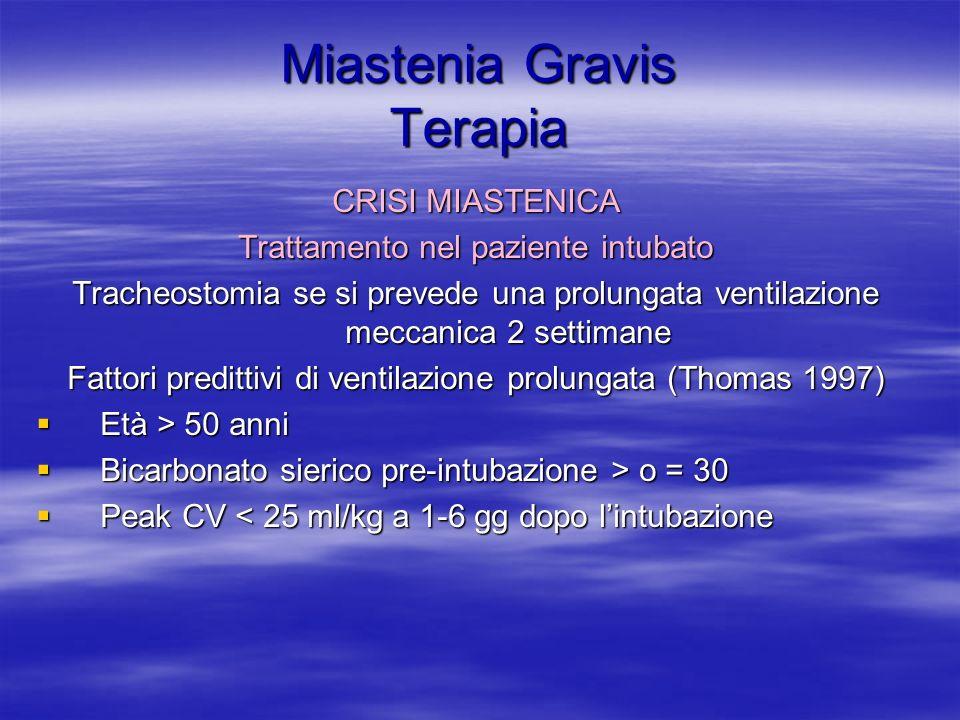 Miastenia Gravis Terapia CRISI MIASTENICA Trattamento nel paziente intubato Tracheostomia se si prevede una prolungata ventilazione meccanica 2 settimane Fattori predittivi di ventilazione prolungata (Thomas 1997) Età > 50 anni Età > 50 anni Bicarbonato sierico pre-intubazione > o = 30 Bicarbonato sierico pre-intubazione > o = 30 Peak CV < 25 ml/kg a 1-6 gg dopo lintubazione Peak CV < 25 ml/kg a 1-6 gg dopo lintubazione