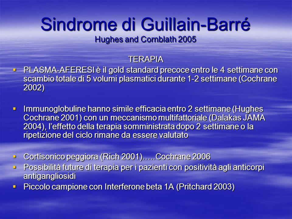Sindrome di Guillain-Barré Hughes and Cornblath 2005 TERAPIA PLASMA-AFERESI è il gold standard precoce entro le 4 settimane con scambio totale di 5 volumi plasmatici durante 1-2 settimane (Cochrane 2002) PLASMA-AFERESI è il gold standard precoce entro le 4 settimane con scambio totale di 5 volumi plasmatici durante 1-2 settimane (Cochrane 2002) Immunoglobuline hanno simile efficacia entro 2 settimane (Hughes Cochrane 2001) con un meccanismo multifattoriale (Dalakas JAMA 2004), leffetto della terapia somministrata dopo 2 settimane o la ripetizione del ciclo rimane da essere valutato Immunoglobuline hanno simile efficacia entro 2 settimane (Hughes Cochrane 2001) con un meccanismo multifattoriale (Dalakas JAMA 2004), leffetto della terapia somministrata dopo 2 settimane o la ripetizione del ciclo rimane da essere valutato Cortisonico peggiora (Rich 2001)…..Cochrane 2006 Cortisonico peggiora (Rich 2001)…..Cochrane 2006 Possibilità future di terapia per i pazienti con positività agli anticorpi antigangliosidi Possibilità future di terapia per i pazienti con positività agli anticorpi antigangliosidi Piccolo campione con Interferone beta 1A (Pritchard 2003) Piccolo campione con Interferone beta 1A (Pritchard 2003)