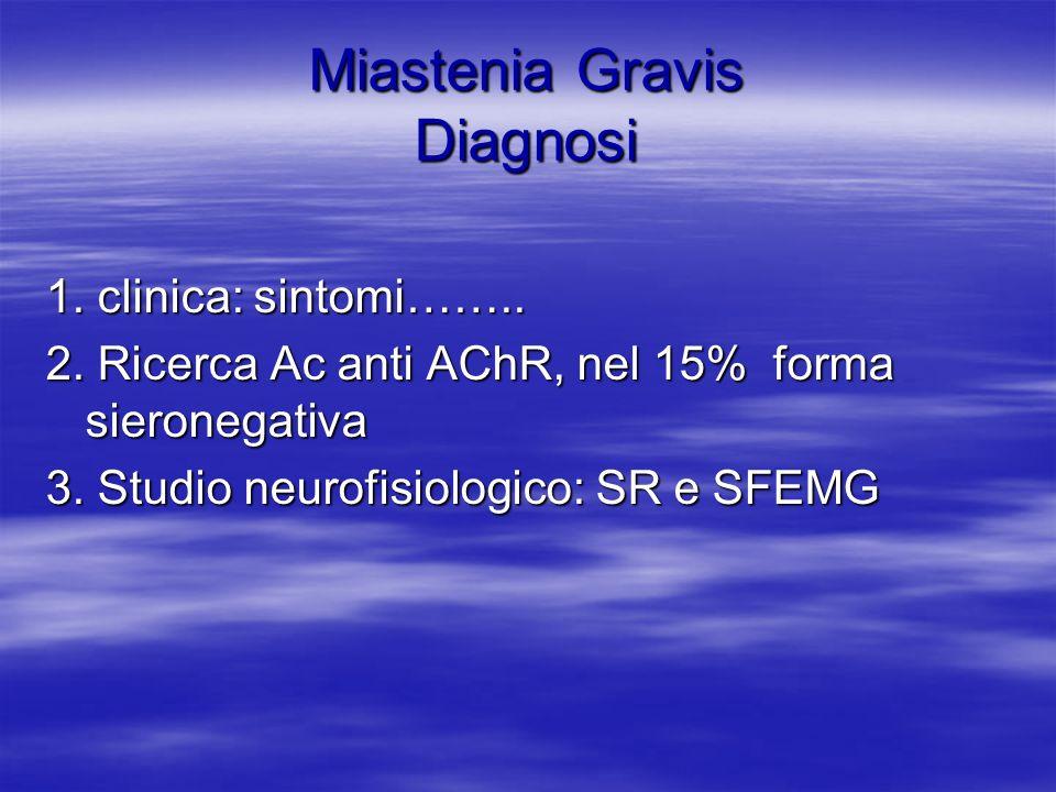 Miastenia Gravis Diagnosi 1.clinica: sintomi…….. 2.