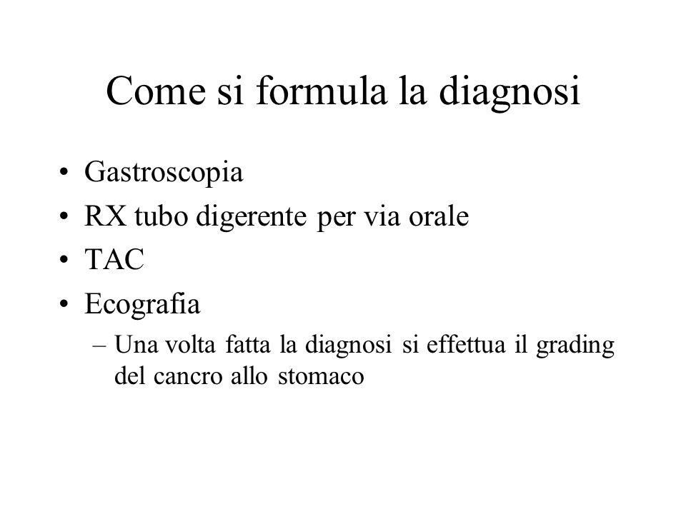 Come si formula la diagnosi Gastroscopia RX tubo digerente per via orale TAC Ecografia –Una volta fatta la diagnosi si effettua il grading del cancro