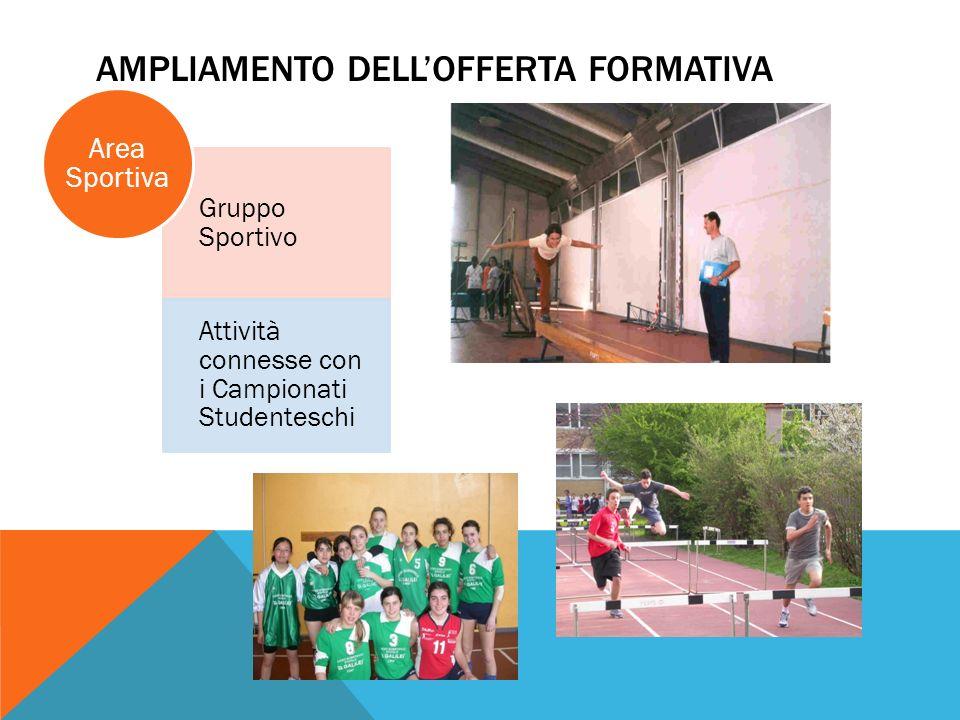 AMPLIAMENTO DELLOFFERTA FORMATIVA Gruppo Sportivo Attività connesse con i Campionati Studenteschi Area Sportiva