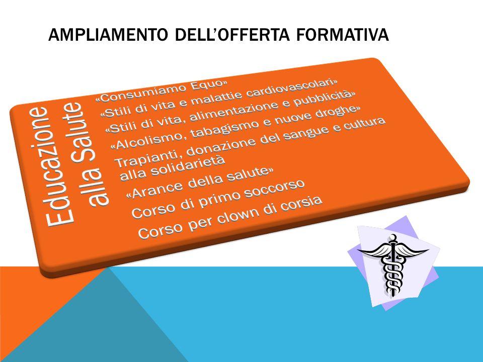 AMPLIAMENTO DELLOFFERTA FORMATIVA