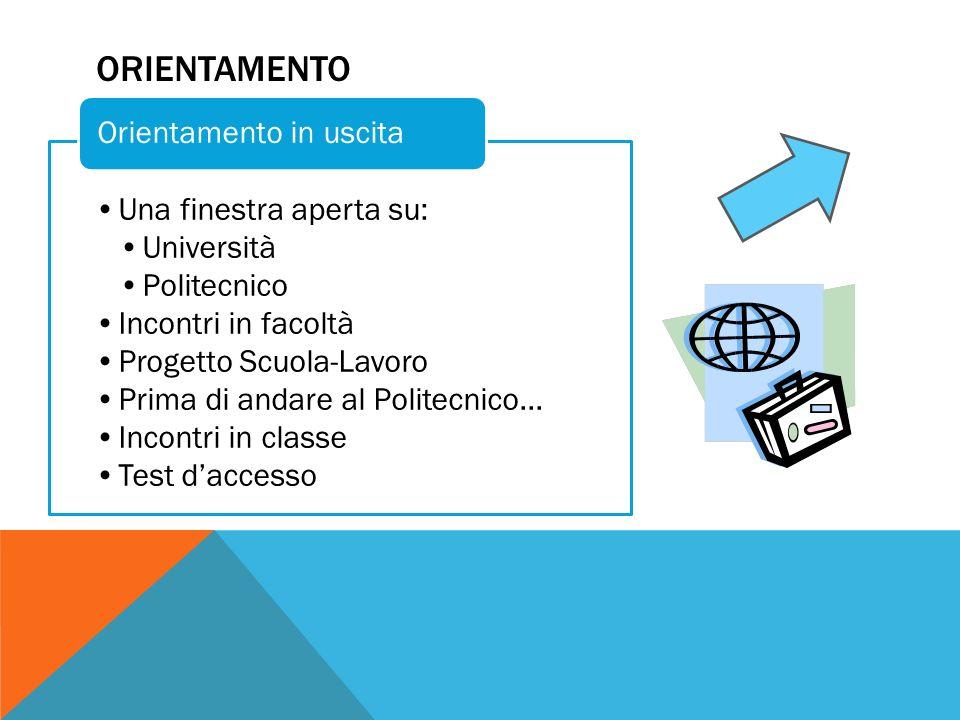 Una finestra aperta su: Università Politecnico Incontri in facoltà Progetto Scuola-Lavoro Prima di andare al Politecnico… Incontri in classe Test dacc