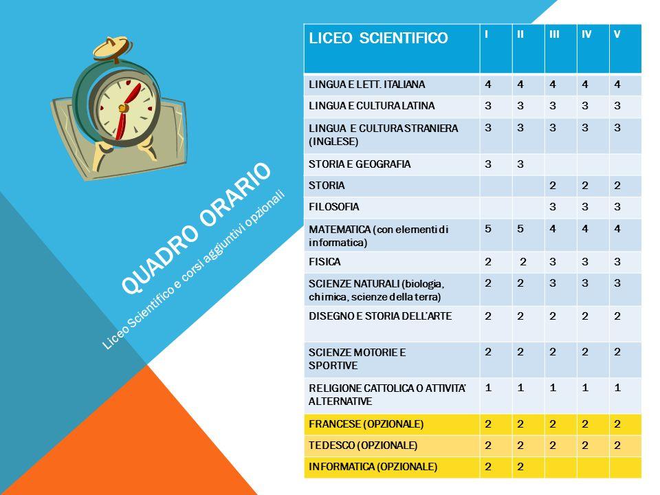 Q U A D R O O R A R I O LICEO SCIENTIFICO IIIIIIIVV LINGUA E LETT. ITALIANA44444 LINGUA E CULTURA LATINA33333 LINGUA E CULTURA STRANIERA (INGLESE) 333