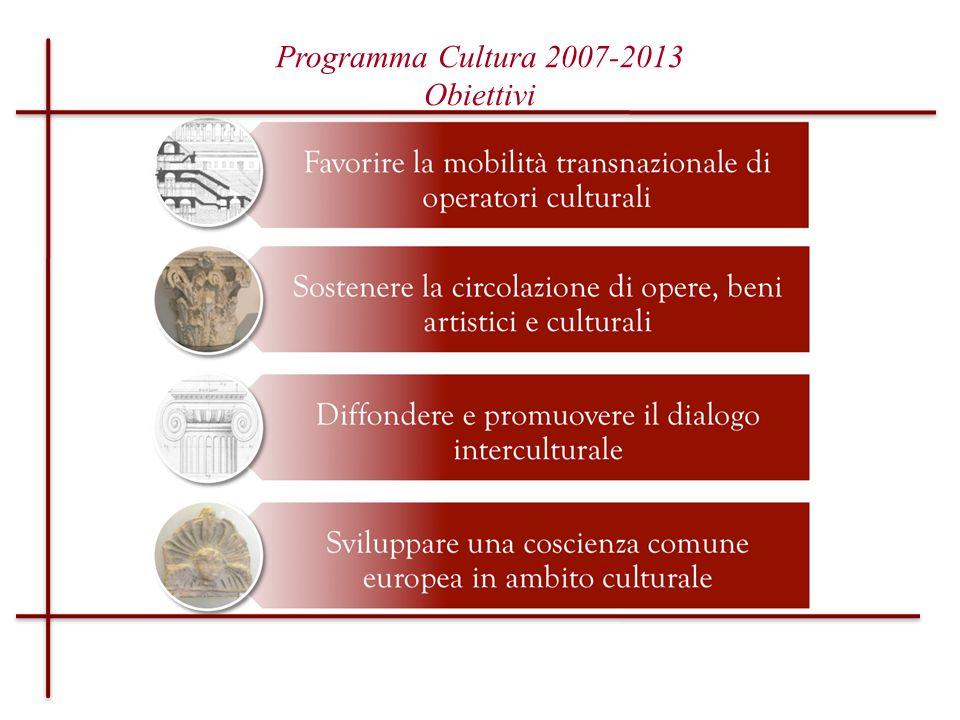 L Attuazione del Programma Commissione Europea - Direzione generale dellIstruzione e della Cultura Agenzia esecutiva per lIstruzione e la Cultura (EACEA) Cultural Contact Point (CCP), Italia