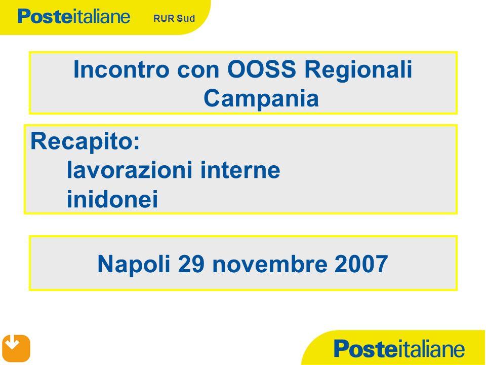 RUR Sud Incontro con OOSS Regionali Campania Napoli 29 novembre 2007 Recapito: lavorazioni interne inidonei