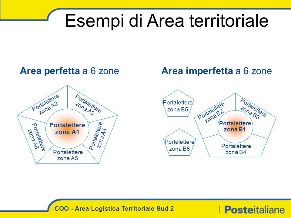 COO - Area Logistica Territoriale Sud 2 Esempi di Area territoriale Portalettere zona A2 Portalettere zona A1 Portalettere zona A4 Portalettere zona A