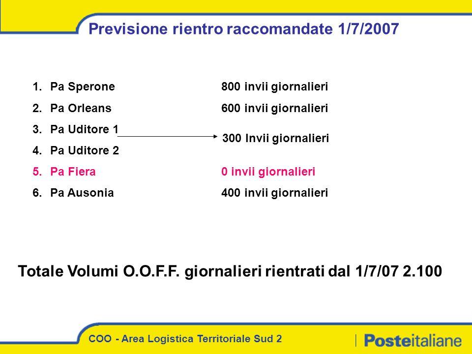 COO - Area Logistica Territoriale Sud 2 Previsione rientro raccomandate 1/7/2007 1.Pa Sperone800 invii giornalieri 2.Pa Orleans600 invii giornalieri 3
