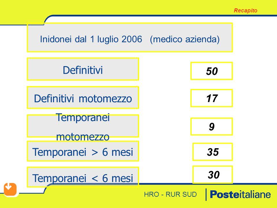- 14 - HRO - RUR SUD Accordo 10 maggio 2007 Campania Azioni: Riorganizzazione Art. dedicata:- micrologistica - Civici Alto Traffico Riorganizzazione A