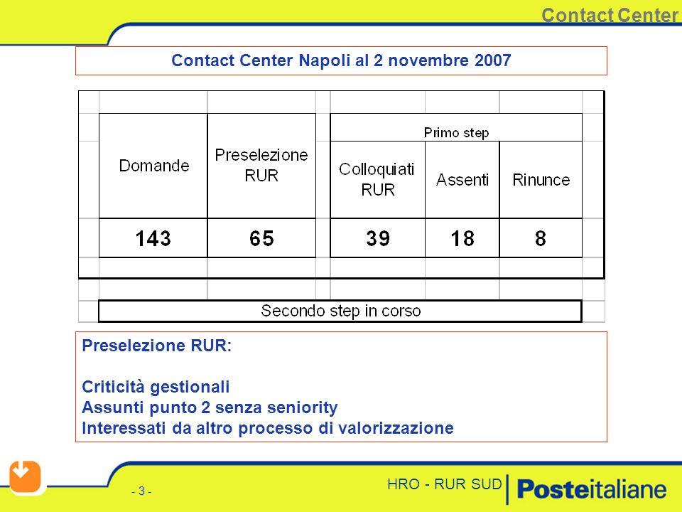 - 2 - HRO - RUR SUD Sportellizzazioni Sportelleria