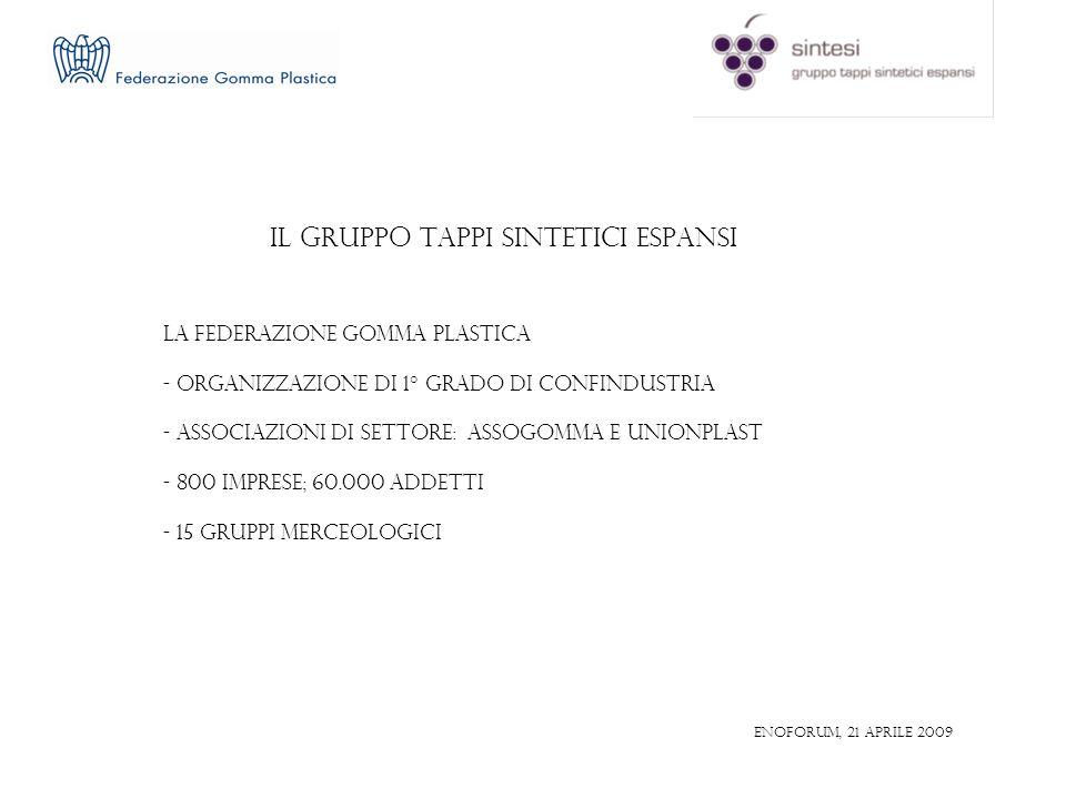 IL GRUPPO TAPPI SINTETICI ESPANSI LA FEDERAZIONE GOMMA PLASTICA - ORGANIZZAZIONE DI 1° GRADO DI CONFINDUSTRIA - ASSOCIAZIONI DI SETTORE: ASSOGOMMA E UNIONPLAST - 800 IMPRESE; 60.000 ADDETTI - 15 GRUPPI MERCEOLOGICI ENOFORUM, 21 aprile 2009