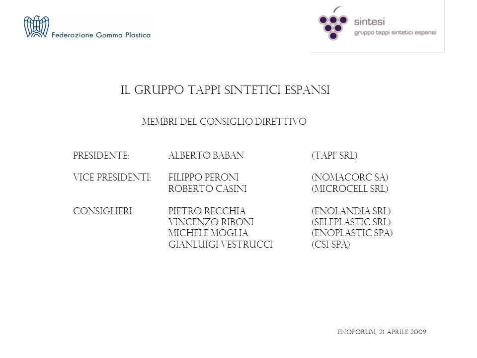 IL GRUPPO TAPPI SINTETICI ESPANSI MEMBRI DEL CONSIGLIO DIRETTIVO PRESIDENTE:ALBERTO BABAN(TAPI Srl) VICE PRESIDENTI:FILIPPO PERONI(NOMACORC SA) ROBERTO CASINI(MICROCELL Srl) CONSIGLIERIPIETRO RECCHIA(ENOLANDIA Srl) VINCENZO RIBONI(SELEPLASTIC Srl) MICHELE MOGLIA(ENOPLASTIC SpA) GIANLUIGI VESTRUCCI(CSI SpA) ENOFORUM, 21 aprile 2009