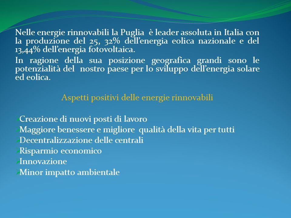 Nelle energie rinnovabili la Puglia è leader assoluta in Italia con la produzione del 25, 32% dellenergia eolica nazionale e del 13,44% dellenergia fotovoltaica.