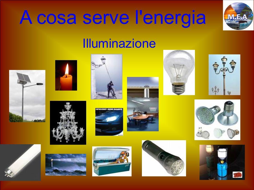A cosa serve l'energia Illuminazione