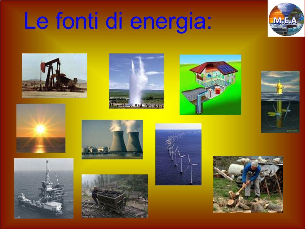 Le fonti di energia: