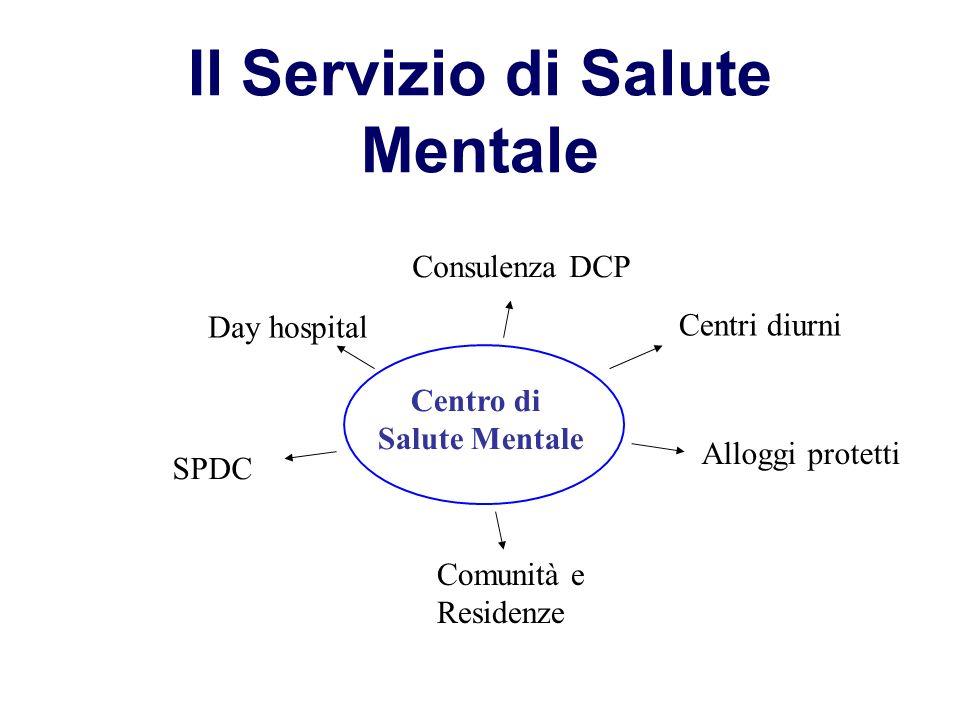 Il Servizio di Salute Mentale Centro di Salute Mentale Day hospital SPDC Centri diurni Alloggi protetti Comunità e Residenze Consulenza DCP