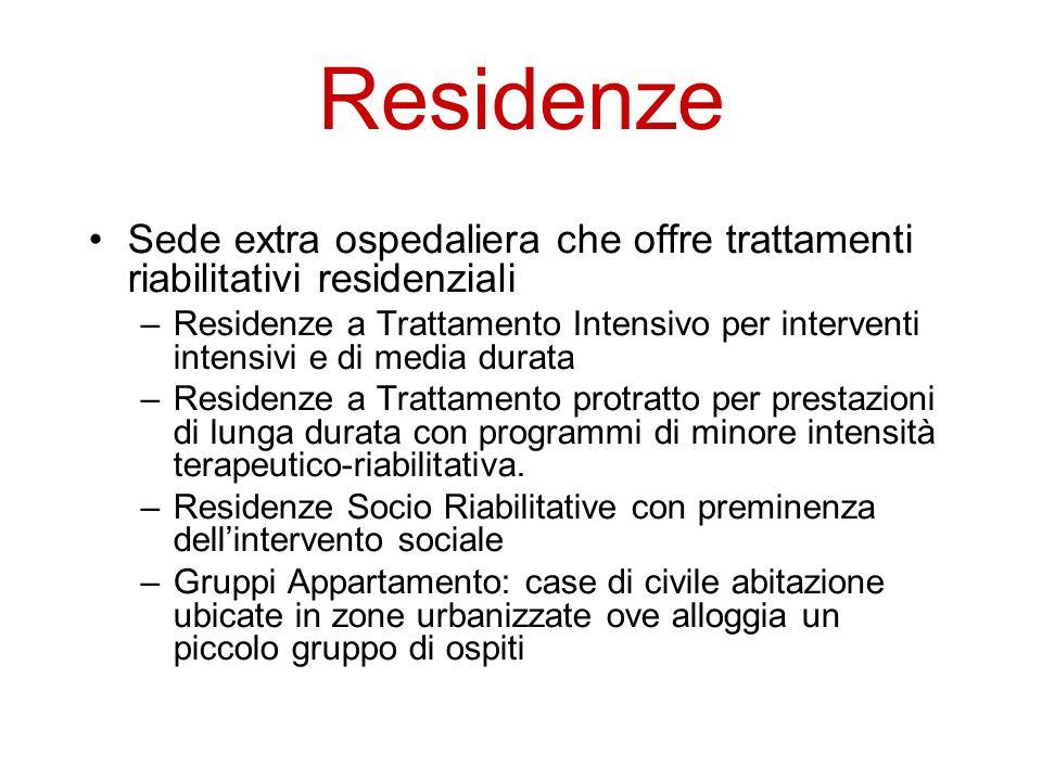 Residenze Sede extra ospedaliera che offre trattamenti riabilitativi residenziali –Residenze a Trattamento Intensivo per interventi intensivi e di med