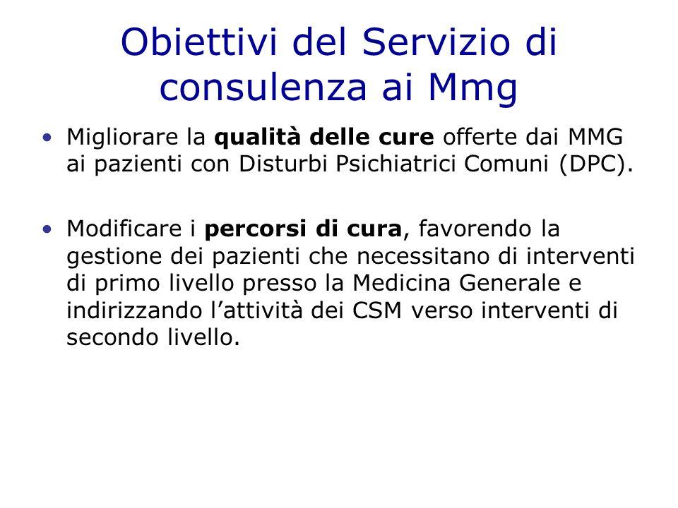 Obiettivi del Servizio di consulenza ai Mmg Migliorare la qualità delle cure offerte dai MMG ai pazienti con Disturbi Psichiatrici Comuni (DPC). Modif