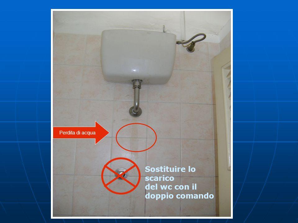 Perdita di acqua Sostituire lo scarico del wc con il doppio comando