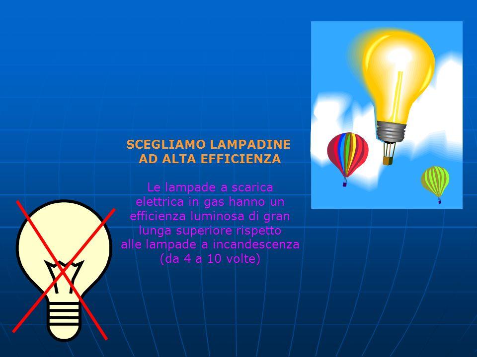 SCEGLIAMO LAMPADINE AD ALTA EFFICIENZA Le lampade a scarica elettrica in gas hanno un efficienza luminosa di gran lunga superiore rispetto alle lampade a incandescenza (da 4 a 10 volte)