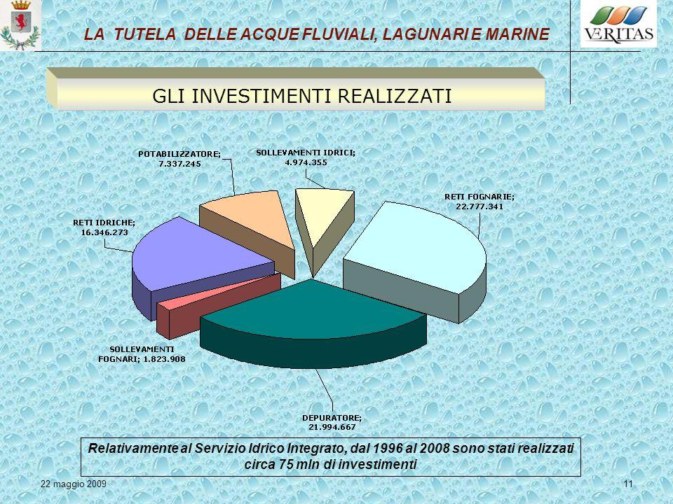 22 maggio 200911 Relativamente al Servizio Idrico Integrato, dal 1996 al 2008 sono stati realizzati circa 75 mln di investimenti LA TUTELA DELLE ACQUE