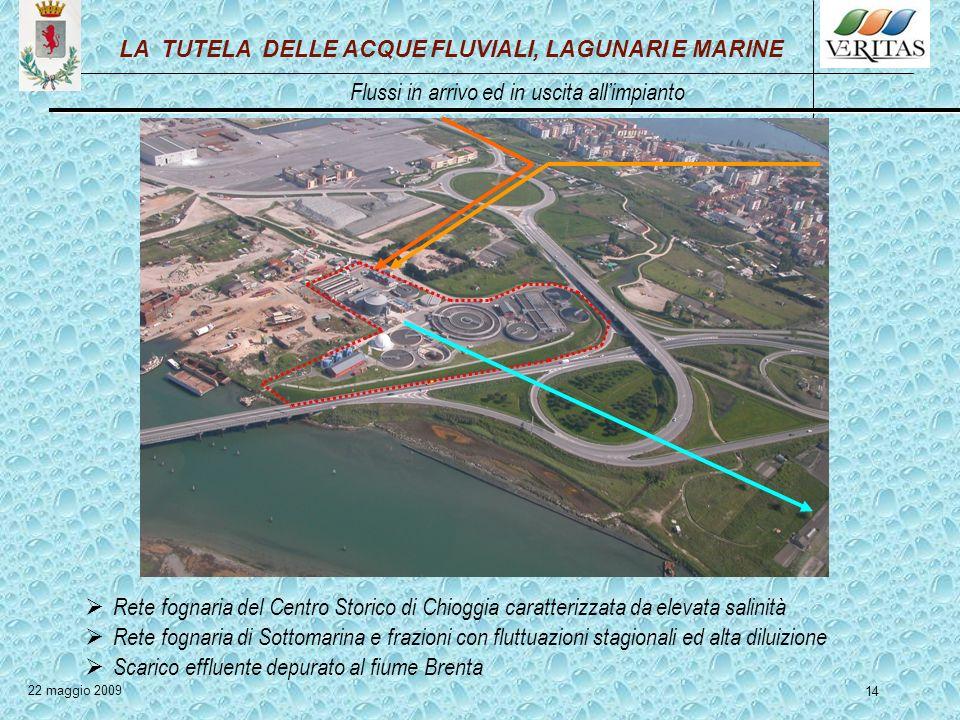 14 Rete fognaria di Sottomarina e frazioni con fluttuazioni stagionali ed alta diluizione Rete fognaria del Centro Storico di Chioggia caratterizzata