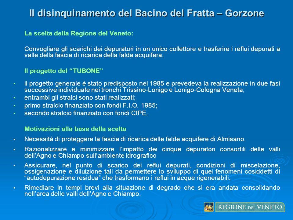 La scelta della Regione del Veneto: Convogliare gli scarichi dei depuratori in un unico collettore e trasferire i reflui depurati a valle della fascia