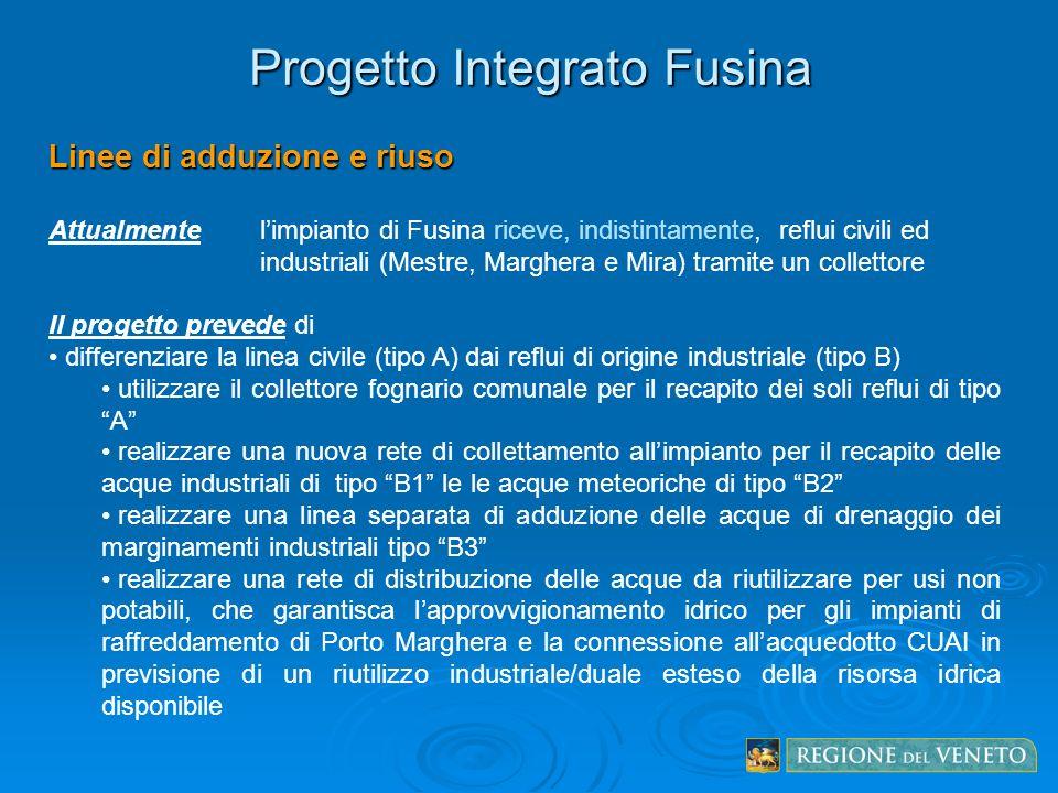 Progetto Integrato Fusina Linee di adduzione e riuso Attualmente limpianto di Fusina riceve, indistintamente, reflui civili ed industriali (Mestre, Ma